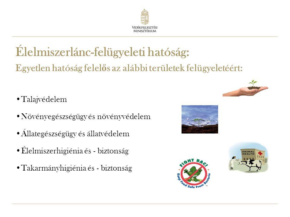 2 Élelmiszerlánc-felügyeleti hatóság: Egyetlen hatóság felel ő s az alábbi területek felügyeletéért: Talajvédelem Növényegészségügy és növényvédelem Á