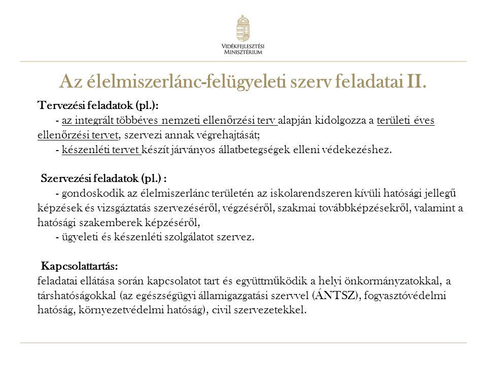 22 Tervezési feladatok (pl.): - az integrált többéves nemzeti ellen ő rzési terv alapján kidolgozza a területi éves ellen ő rzési tervet, szervezi ann