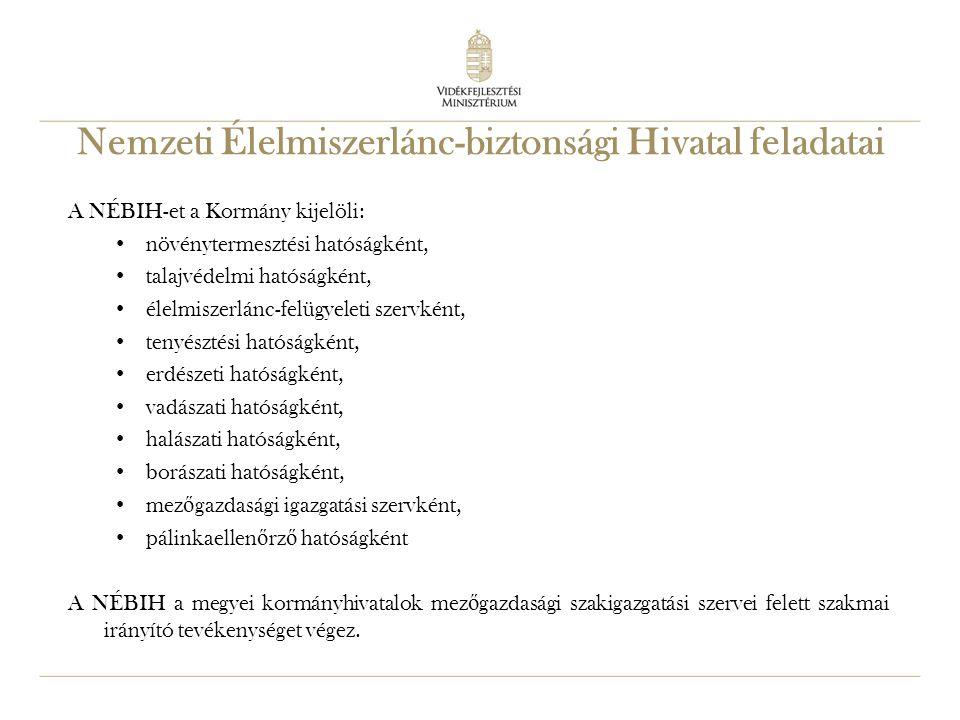 26 Nemzeti Élelmiszerlánc-biztonsági Hivatal feladatai A NÉBIH-et a Kormány kijelöli: növénytermesztési hatóságként, talajvédelmi hatóságként, élelmis