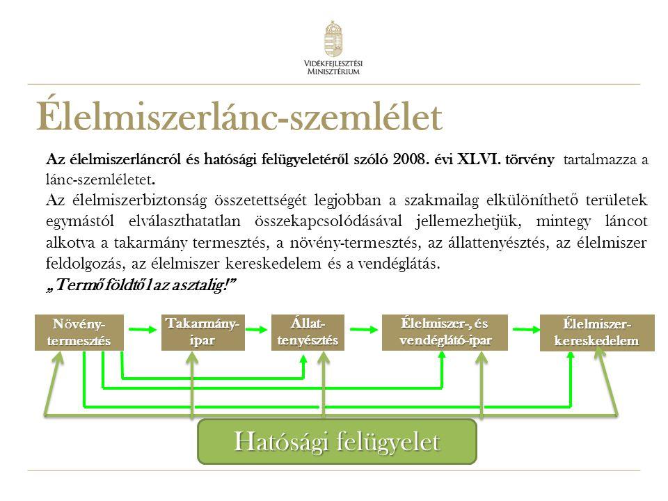 3 Élelmiszerlánc-szemlélet Az élelmiszerláncról és hatósági felügyeletér ő l szóló 2008. évi XLVI. törvény tartalmazza a lánc-szemléletet. Az élelmisz