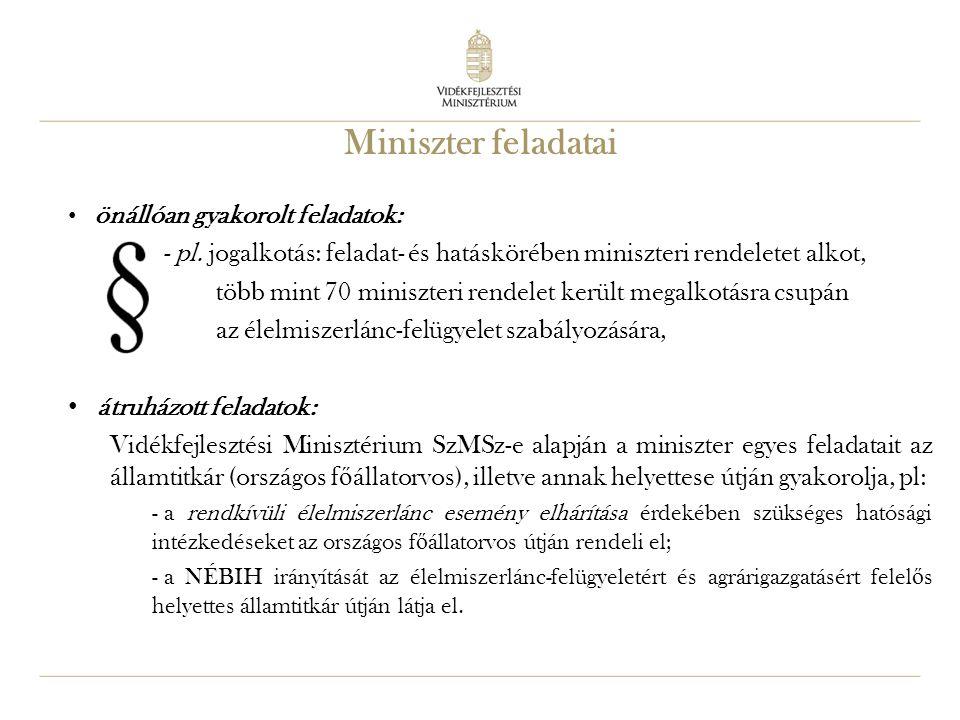 9 Miniszter feladatai jogalkotási, szabályozási feladatok: - miniszteri rendeletet alkot törvényi felhatalmazás alapján, - kiadja az élelmiszerkönyvi irányelveket, és gondoskodik a Magyar Élelmiszerkönyv összeállításáról és közzétételér ő l; - kiadja a takarmánykódex-irányelveket, és gondoskodik a Magyar Takarmánykódex összeállításáról és közzétételér ő l; nemzetközi kapcsolattartás (FAO/WHO, OIE, WTO, Codex Alimentarius Bizottság) európai uniós tagságból ered ő tagállami feladatok: - részvétel a mez ő gazdasági és halászati miniszterek tanácsában, a munkacsoportok, bizottságok ülésein; - az Európai Bizottságnál kezdeményezi az állat- és növény-egészségügyi határállomások kijelölését; hatósági feladatok: - rendkívüli élelmiszerlánc-események (pl.