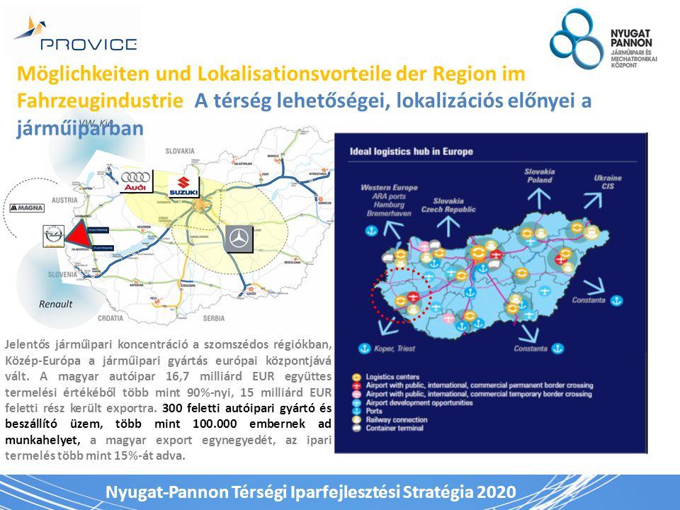 Nyugat-Pannon Térségi Iparfejlesztési Stratégia 2020 Möglichkeiten und Lokalisationsvorteile der Region im Fahrzeugindustrie A térség lehetőségei, lokalizációs előnyei a járműiparban Jelentős járműipari koncentráció a szomszédos régiókban, Közép-Európa a járműipari gyártás európai központjává vált.