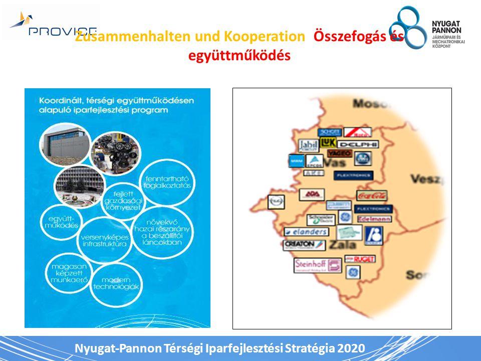 Nyugat-Pannon Térségi Iparfejlesztési Stratégia 2020 Zusammenhalten und Kooperation Összefogás és együttműködés