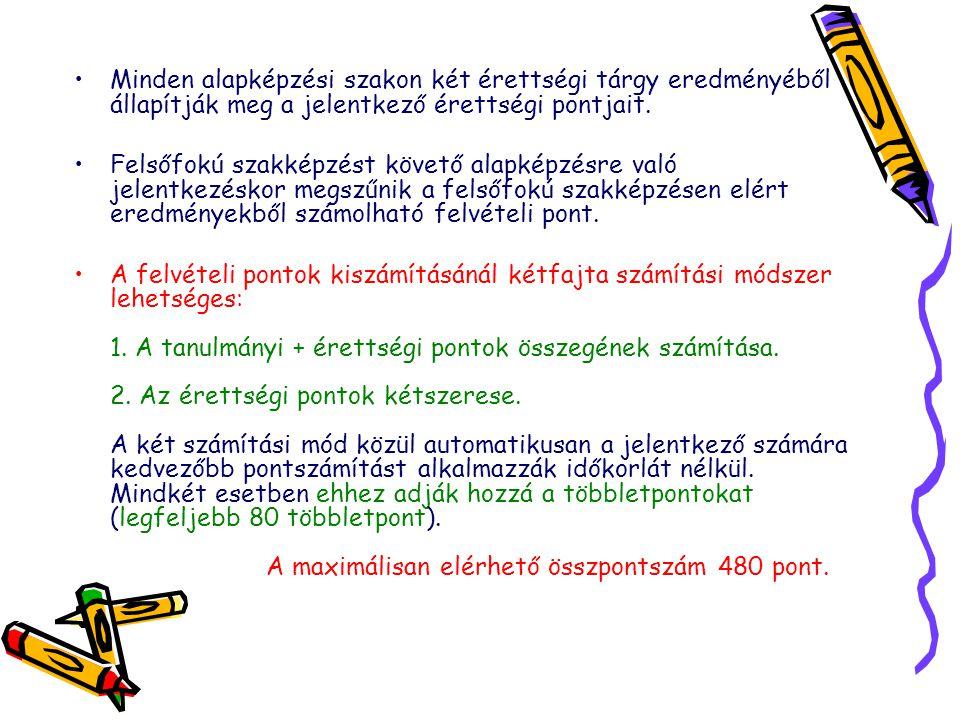 Tanulmányi pontok (maximum 200 pont): Magyar nyelv és irodalom (átlaga), történelem, matematika, egy idegen nyelv (vagy nemzetiségi nyelv és irodalom) és egy választott tárgy két utolsó tanult év végi tantárgyi érdemjegyek (legfeljebb 20-20) összegének kétszerese (legfeljebb 100 pont).