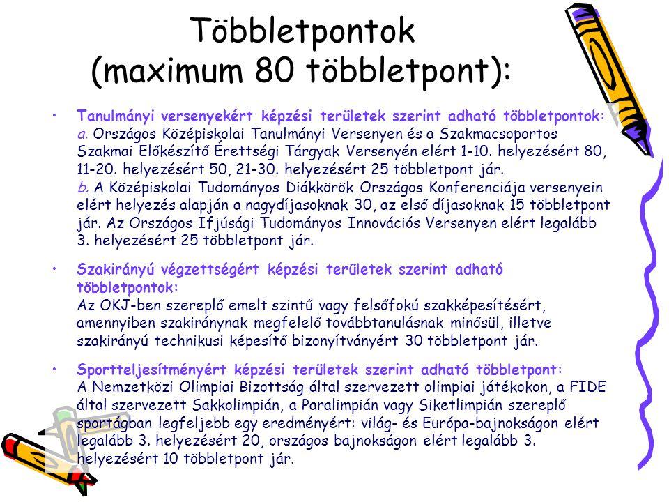 Többletpontok (maximum 80 többletpont): Tanulmányi versenyekért képzési területek szerint adható többletpontok: a.
