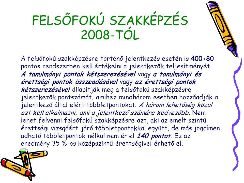 FELSŐFOKÚ SZAKKÉPZÉS 2008-TÓL A felsőfokú szakképzésre történő jelentkezés esetén is 400+80 pontos rendszerben kell értékelni a jelentkezők teljesítmé