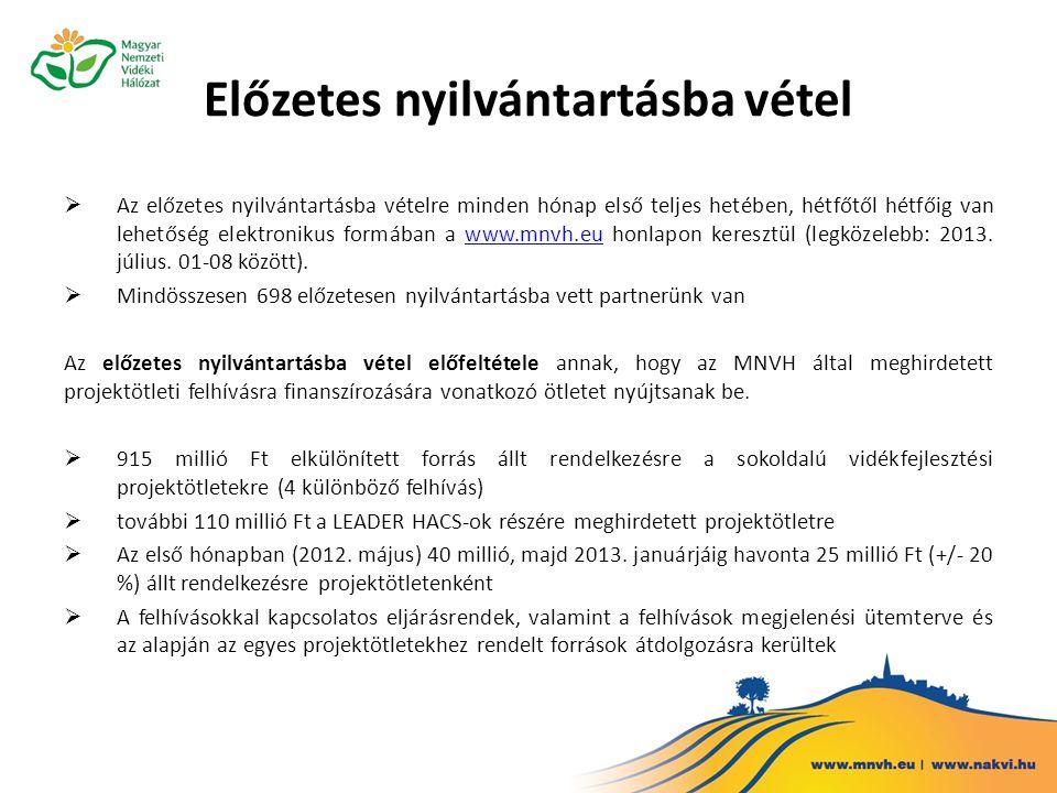 Előzetes nyilvántartásba vétel  Az előzetes nyilvántartásba vételre minden hónap első teljes hetében, hétfőtől hétfőig van lehetőség elektronikus formában a www.mnvh.eu honlapon keresztül (legközelebb: 2013.