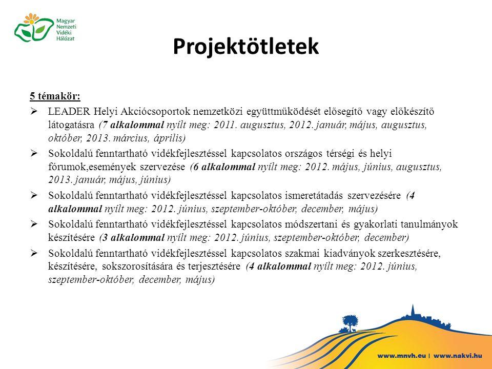 Projektötletek 5 témakör:  LEADER Helyi Akciócsoportok nemzetközi együttműködését elősegítő vagy előkészítő látogatásra (7 alkalommal nyílt meg: 2011.