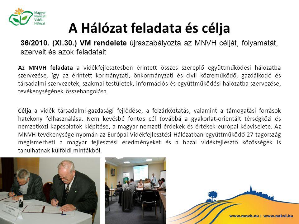 A Hálózat feladata és célja Az MNVH feladata a vidékfejlesztésben érintett összes szereplő együttműködési hálózatba szervezése, így az érintett kormányzati, önkormányzati és civil közreműködő, gazdálkodó és társadalmi szervezetek, szakmai testületek, információs és együttműködési hálózatba szervezése, tevékenységének összehangolása.