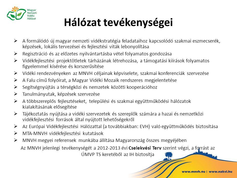 Hálózat tevékenységei  A formálódó új magyar nemzeti vidékstratégia feladataihoz kapcsolódó szakmai eszmecserék, képzések, lokális tervezései és fejlesztési viták lebonyolítása  Regisztráció és az előzetes nyilvántartásba vétel folyamatos gondozása  Vidékfejlesztési projektötletek tárházának létrehozása, a támogatási kiírások folyamatos figyelemmel kísérése és korszerűsítése  Vidéki rendezvényeken az MNVH céljainak képviselete, szakmai konferenciák szervezése  A Falu című folyóirat, a Magyar Vidéki Mozaik rendszeres megjelentetése  Segítségnyújtás a térségközi és nemzetek közötti kooperációhoz  Tanulmányutak, képzések szervezése  A többszereplős fejlesztéseket, települési és szakmai együttműködési hálózatok kialakításának elősegítése  Tájékoztatás nyújtása a vidéki szervezetek és szereplők számára a hazai és nemzetközi vidékfejlesztési források által nyújtott lehetőségekről  Az Európai Vidékfejlesztési Hálózattal (a továbbiakban: EVH) való együttműködés biztosítása  MTA-MNVH vidékfejlesztési kutatások  MNVH megyei referensek munkába állítása Magyarország összes megyéjében Az MNVH jelenlegi tevékenységét a 2012-2013 évi Cselekvési Terv szerint végzi, a forrást az ÚMVP TS keretéből az IH biztosítja