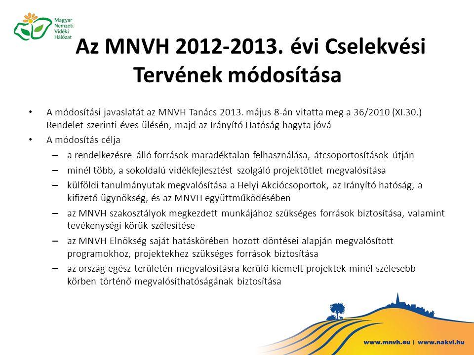 Az MNVH 2012-2013. évi Cselekvési Tervének módosítása A módosítási javaslatát az MNVH Tanács 2013.