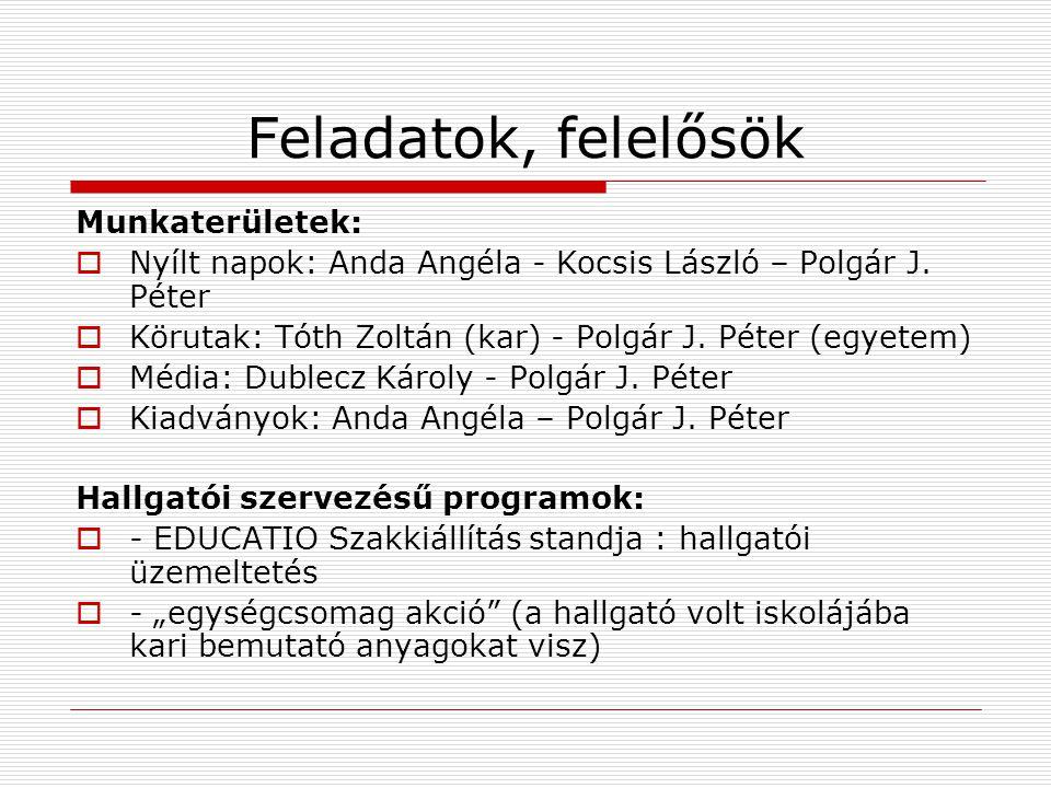 Feladatok, felelősök Munkaterületek:  Nyílt napok: Anda Angéla - Kocsis László – Polgár J. Péter  Körutak: Tóth Zoltán (kar) - Polgár J. Péter (egye