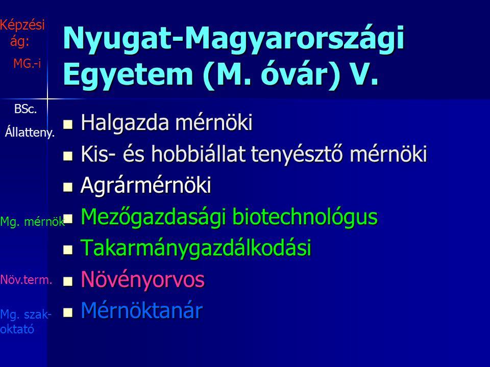 Nyugat-Magyarországi Egyetem (M. óvár) V. Halgazda mérnöki Halgazda mérnöki Kis- és hobbiállat tenyésztő mérnöki Kis- és hobbiállat tenyésztő mérnöki