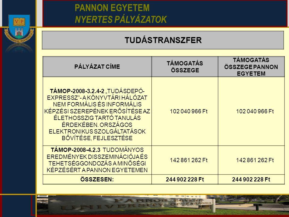 """TUDÁSTRANSZFER PANNON EGYETEM NYERTES PÁLYÁZATOK PÁLYÁZAT CÍME TÁMOGATÁS ÖSSZEGE TÁMOGATÁS ÖSSZEGE PANNON EGYETEM TÁMOP-2008-3.2.4-2 """"TUDÁSDEPÓ- EXPRE"""