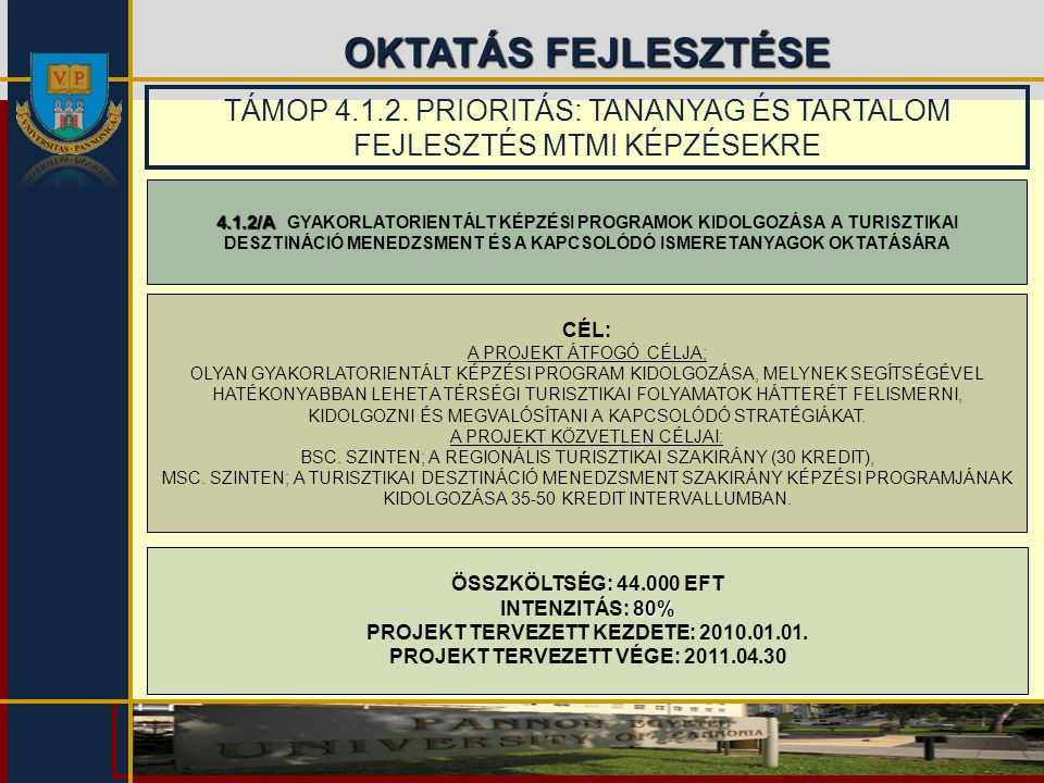 OKTATÁS FEJLESZTÉSE 4.1.2/A 4.1.2/A GYAKORLATORIENTÁLT KÉPZÉSI PROGRAMOK KIDOLGOZÁSA A TURISZTIKAI DESZTINÁCIÓ MENEDZSMENT ÉS A KAPCSOLÓDÓ ISMERETANYA