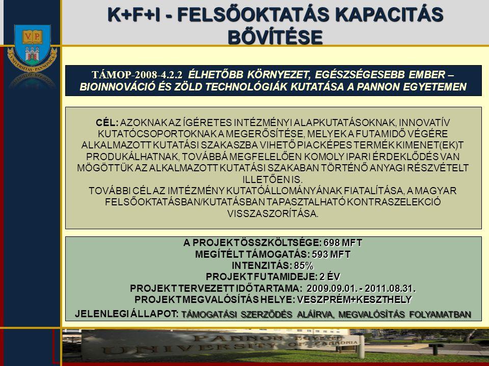 K+F+I - FELSŐOKTATÁS KAPACITÁS BŐVÍTÉSE TÁMOP-2008-4.2.2 TÁMOP-2008-4.2.2 ÉLHETŐBB KÖRNYEZET, EGÉSZSÉGESEBB EMBER – BIOINNOVÁCIÓ ÉS ZÖLD TECHNOLÓGIÁK