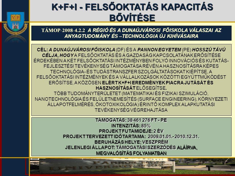 K+F+I - FELSŐOKTATÁS KAPACITÁS BŐVÍTÉSE TÁMOP-2008-4.2.2 TÁMOP-2008-4.2.2 A RÉGIÓ ÉS A DUNAÚJVÁROSI FŐISKOLA VÁLASZAI AZ ANYAGTUDOMÁNY ÉS –TECHNOLÓGIA