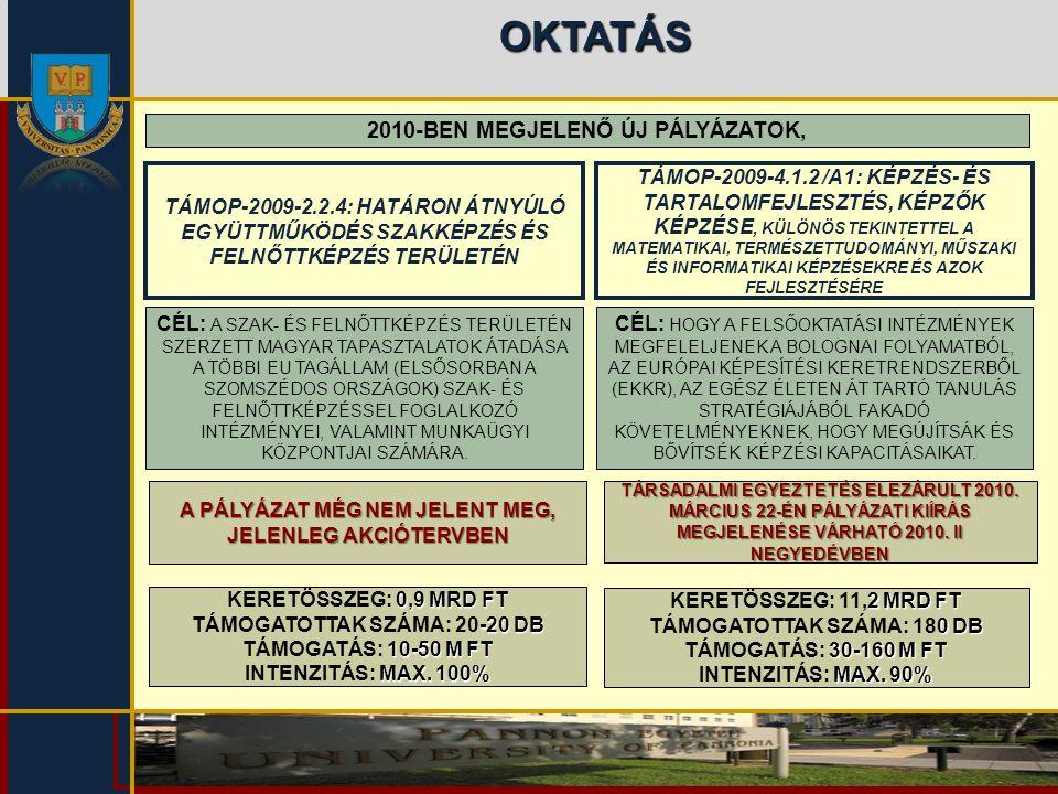 OKTATÁS TÁMOP-2009-2.2.4: HATÁRON ÁTNYÚLÓ EGYÜTTMŰKÖDÉS SZAKKÉPZÉS ÉS FELNŐTTKÉPZÉS TERÜLETÉN TÁMOP-2009-4.1.2 /A1: KÉPZÉS- ÉS TARTALOMFEJLESZTÉS, KÉP