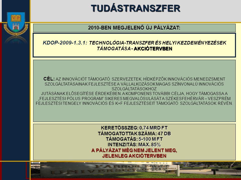 TUDÁSTRANSZFER AKCIÓTERVBEN KDOP-2009-1.3.1: TECHNOLÓGIA-TRANSZFER ÉS HELYI KEZDEMÉNYEZÉSEK TÁMOGATÁSA - AKCIÓTERVBEN CÉL: AZ INNOVÁCIÓT TÁMOGATÓ SZER