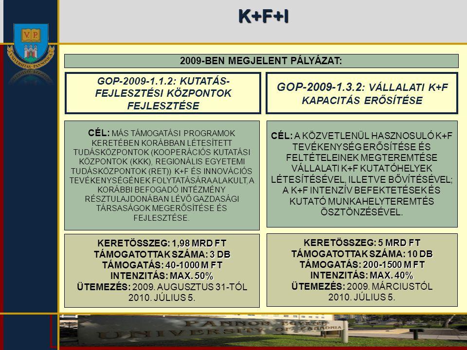 K+F+I GOP-2009-1.1.2: KUTATÁS- FEJLESZTÉSI KÖZPONTOK FEJLESZTÉSE CÉL: MÁS TÁMOGATÁSI PROGRAMOK KERETÉBEN KORÁBBAN LÉTESÍTETT TUDÁSKÖZPONTOK (KOOPERÁCI
