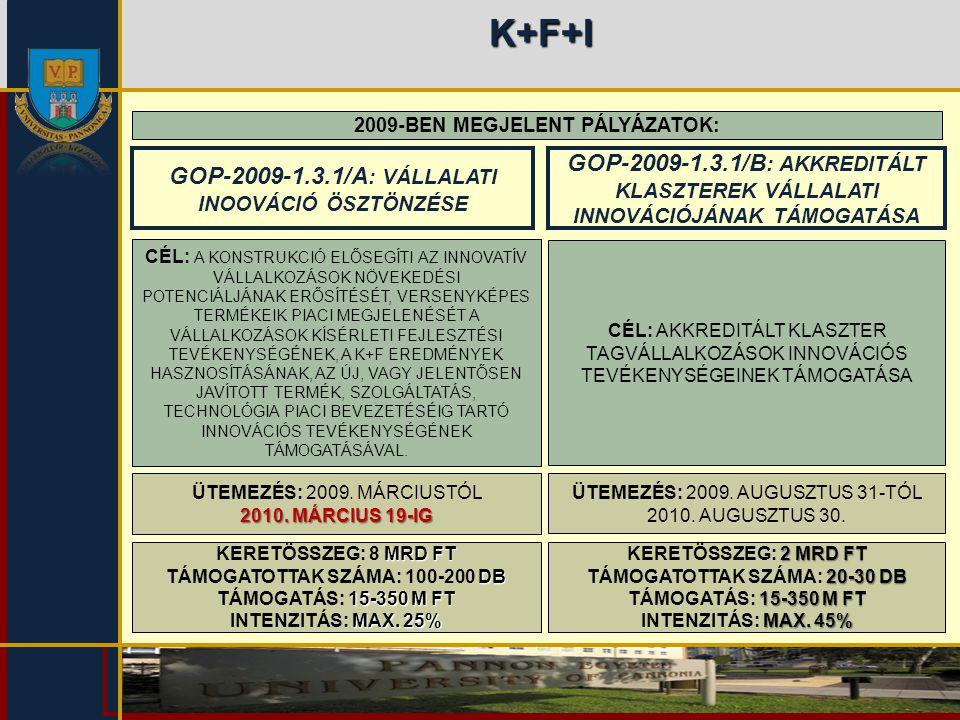 K+F+I GOP-2009-1.3.1/A : VÁLLALATI INOOVÁCIÓ ÖSZTÖNZÉSE GOP-2009-1.3.1/B : AKKREDITÁLT KLASZTEREK VÁLLALATI INNOVÁCIÓJÁNAK TÁMOGATÁSA CÉL: A KONSTRUKC