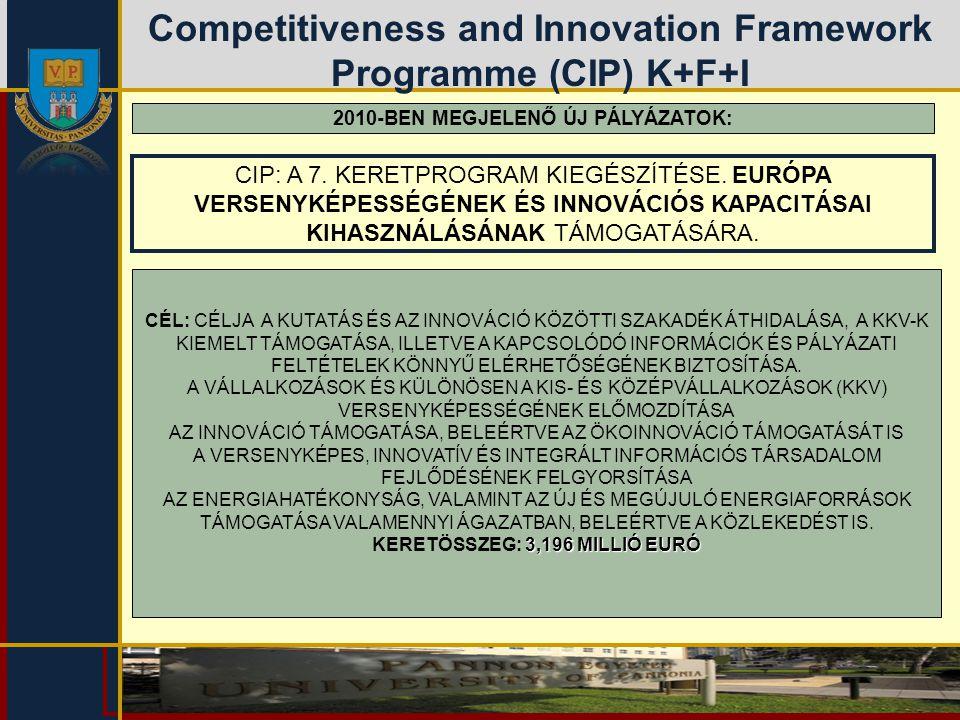 Competitiveness and Innovation Framework Programme (CIP) K+F+I CIP: A 7. KERETPROGRAM KIEGÉSZÍTÉSE. EURÓPA VERSENYKÉPESSÉGÉNEK ÉS INNOVÁCIÓS KAPACITÁS