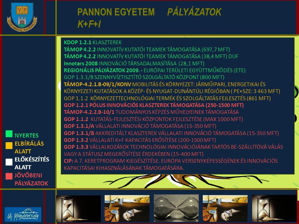 SIKERES PÁLYÁZATOK PANNON EGYETEM