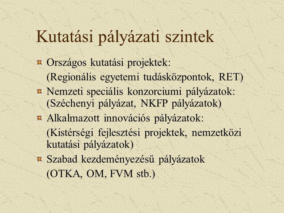 Kutatási pályázati szintek Országos kutatási projektek: (Regionális egyetemi tudásközpontok, RET) Nemzeti speciális konzorciumi pályázatok: (Széchenyi pályázat, NKFP pályázatok) Alkalmazott innovációs pályázatok: (Kistérségi fejlesztési projektek, nemzetközi kutatási pályázatok) Szabad kezdeményezésű pályázatok (OTKA, OM, FVM stb.)