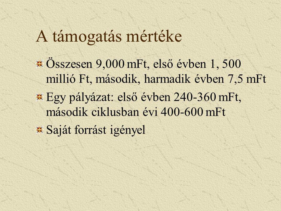 A támogatás mértéke Összesen 9,000 mFt, első évben 1, 500 millió Ft, második, harmadik évben 7,5 mFt Egy pályázat: első évben 240-360 mFt, második ciklusban évi 400-600 mFt Saját forrást igényel
