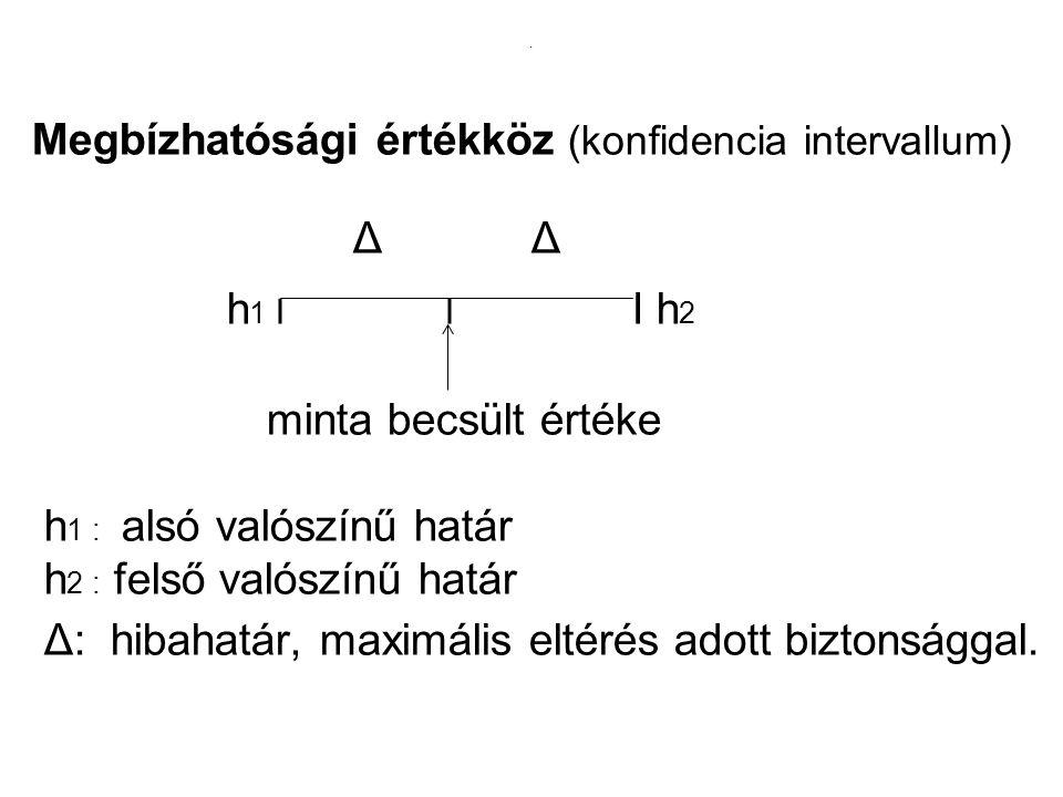 . Megbízhatósági értékköz (konfidencia intervallum) Δ Δ h 1 I I I h 2 minta becsült értéke h 1 : alsó valószínű határ h 2 : felső valószínű határ Δ: h