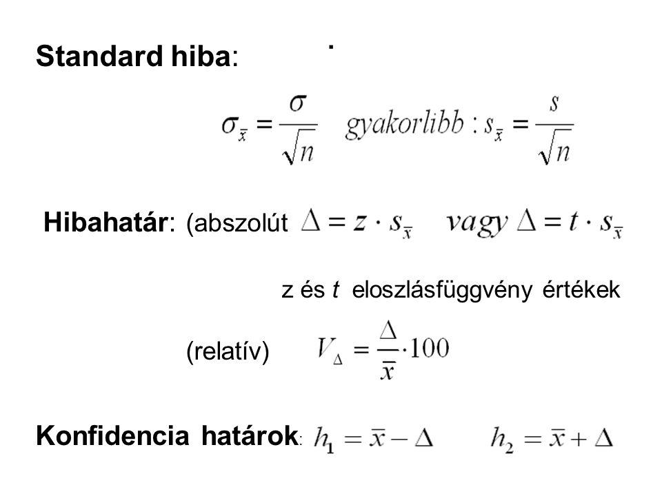 . Standard hiba: Hibahatár: (abszolút) z és t eloszlásfüggvény értékek (relatív) Konfidencia határok :