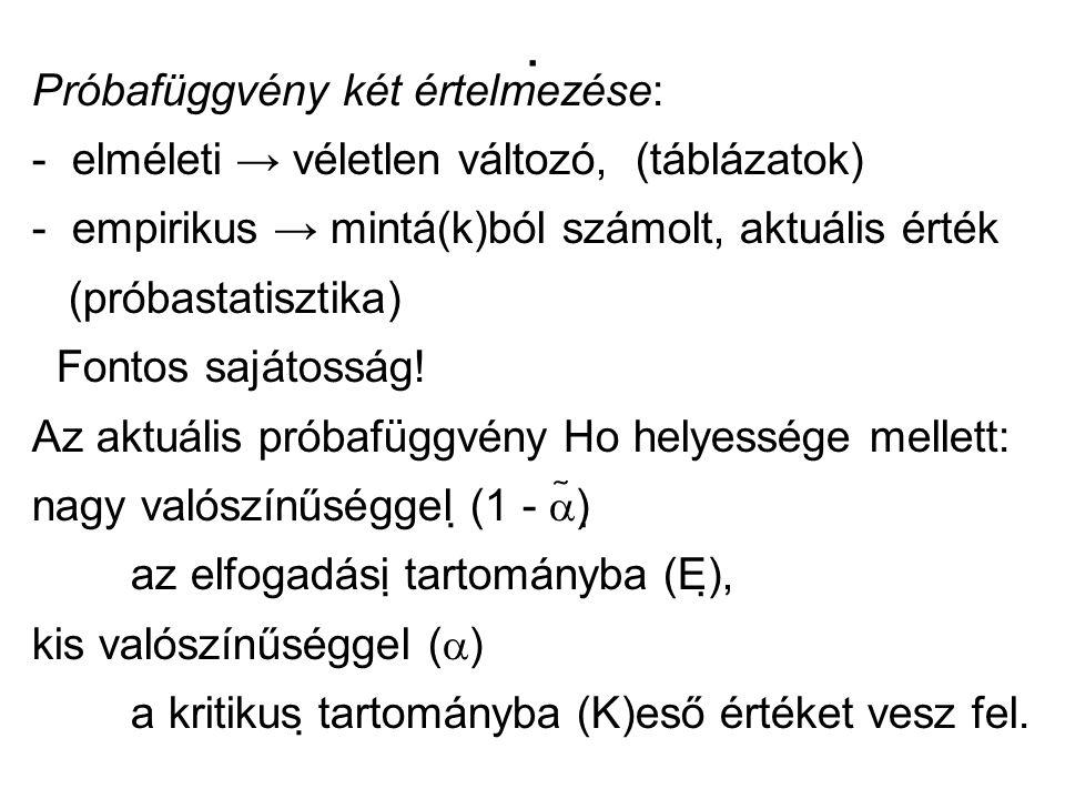 . Próbafüggvény két értelmezése: - elméleti → véletlen változó, (táblázatok) -empirikus → mintá(k)ból számolt, aktuális érték (próbastatisztika) Fonto