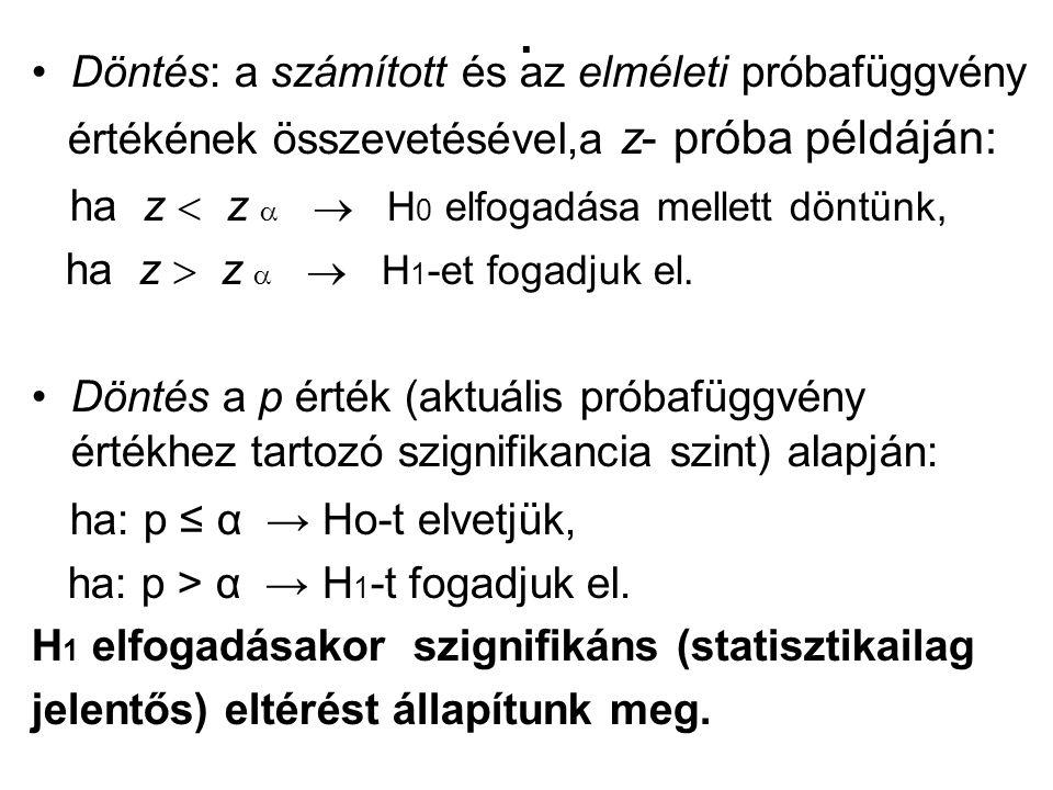 . Döntés: a számított és az elméleti próbafüggvény értékének összevetésével,a z- próba példáján: ha z  z   H 0 elfogadása mellett döntünk, ha z  z