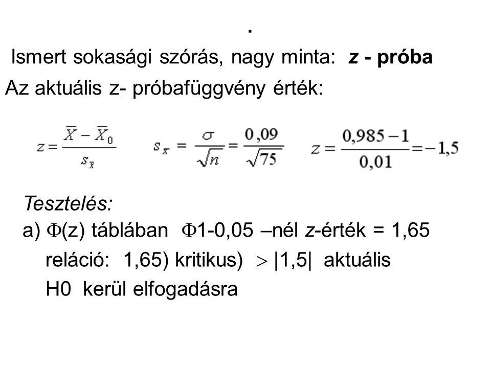 . Ismert sokasági szórás, nagy minta: z - próba Az aktuális z- próbafüggvény érték: Tesztelés: a)  (z) táblában  1-0,05 –nél z-érték = 1,65 reláció: