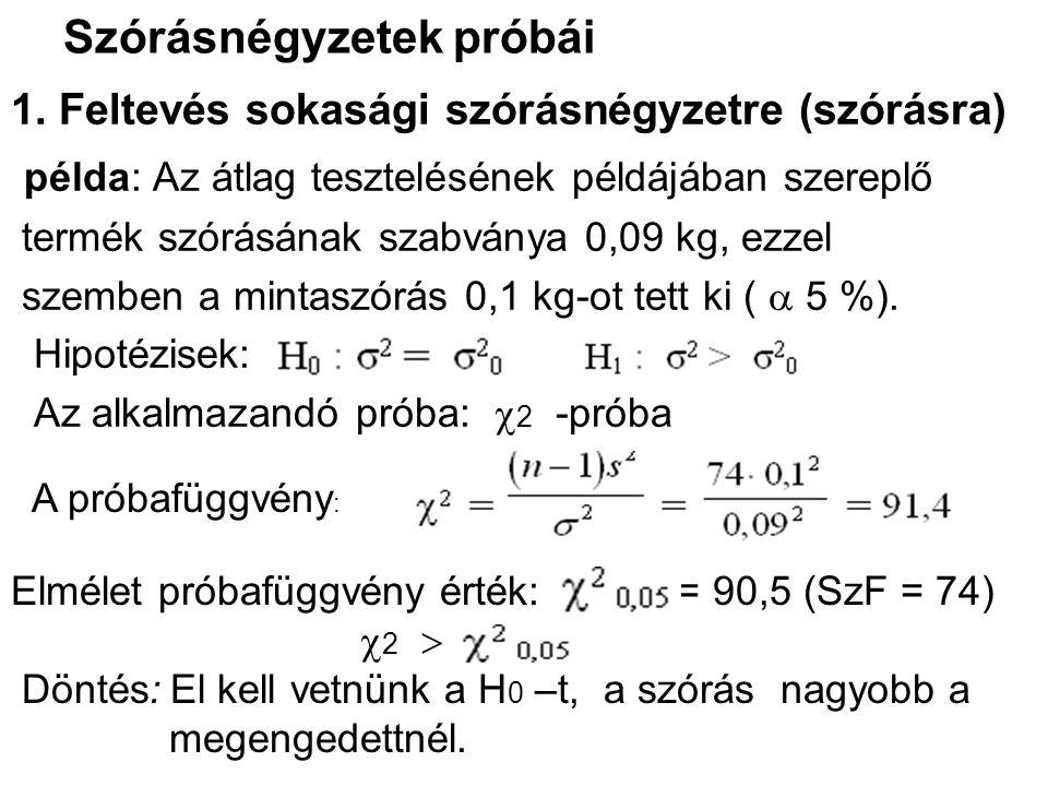 Szórásnégyzetek próbái 1. Feltevés sokasági szórásnégyzetre (szórásra) példa: Az átlag tesztelésének példájában szereplő termék szórásának szabványa 0