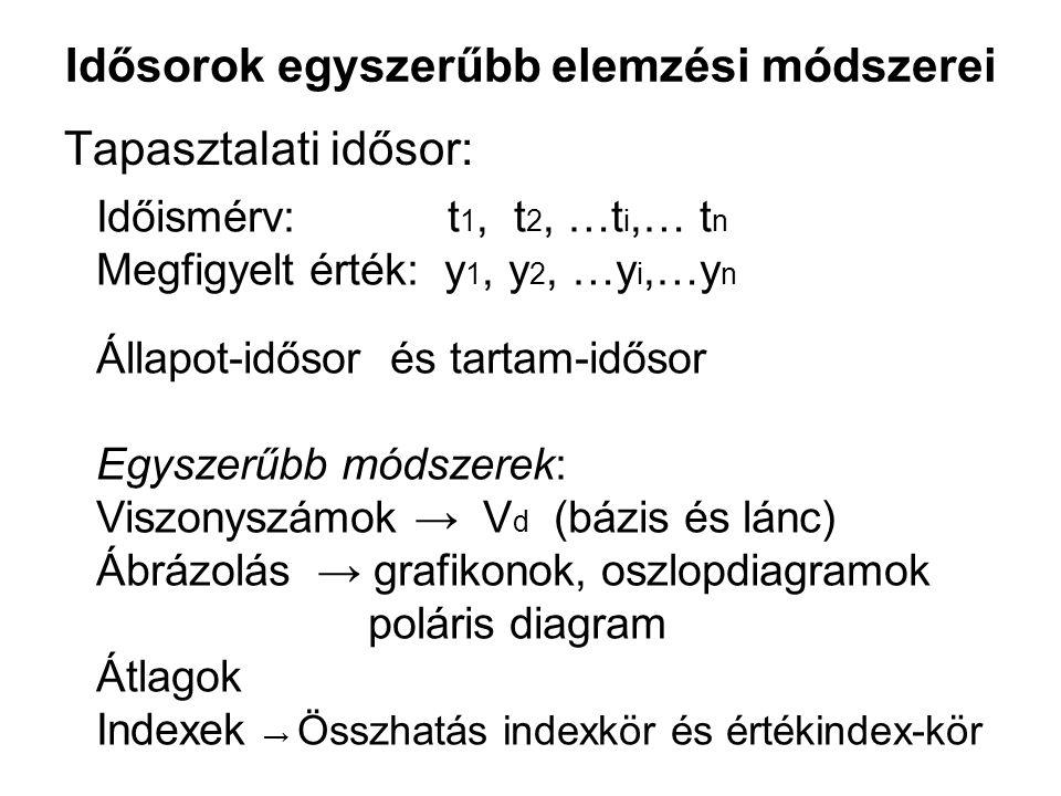 Idősorok egyszerűbb elemzési módszerei Tapasztalati idősor: Időismérv: t 1, t 2, …t i,… t n Megfigyelt érték: y 1, y 2, …y i,…y n Állapot-idősor és ta