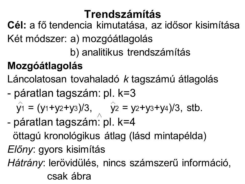 Trendszámítás Cél: a fő tendencia kimutatása, az idősor kisimítása Két módszer: a) mozgóátlagolás b) analitikus trendszámítás Mozgóátlagolás Láncolato
