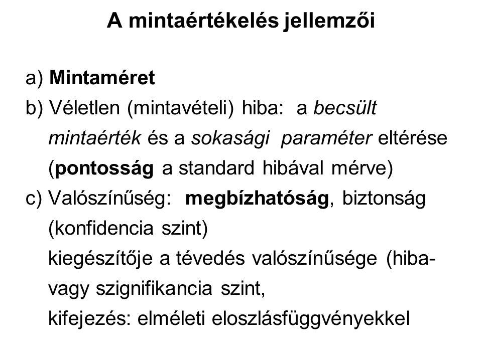 A mintaértékelés jellemzői a) Mintaméret b) Véletlen (mintavételi) hiba: a becsült mintaérték és a sokasági paraméter eltérése (pontosság a standard h