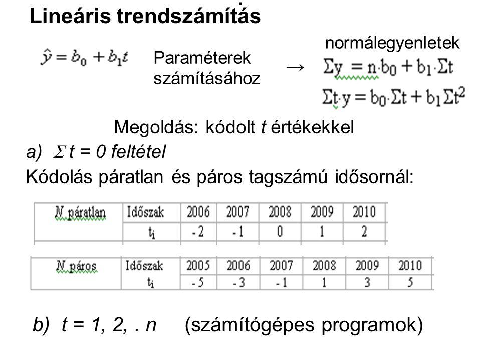 . Lineáris trendszámítás Paraméterek számításához → normálegyenletek Megoldás: kódolt t értékekkel a)  t = 0 feltétel Kódolás páratlan és páros tagsz