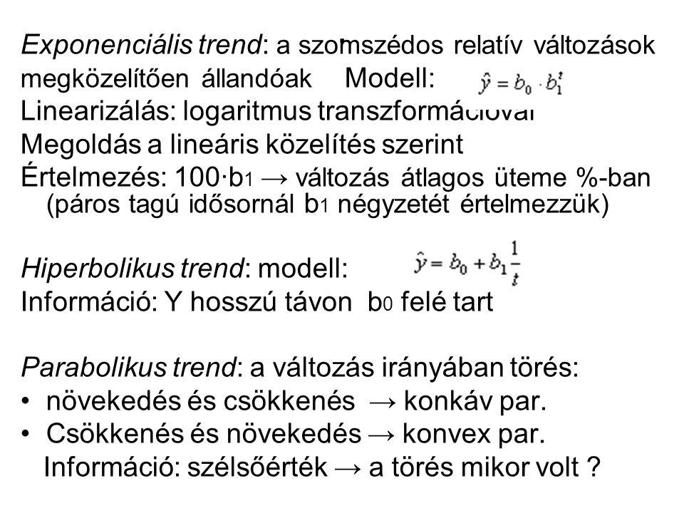 . Exponenciális trend: a szomszédos relatív változások megközelítően állandóak Modell: Linearizálás: logaritmus transzformációval Megoldás a lineáris