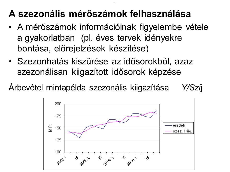 . A szezonális mérőszámok felhasználása A mérőszámok információinak figyelembe vétele a gyakorlatban (pl. éves tervek idényekre bontása, előrejelzések