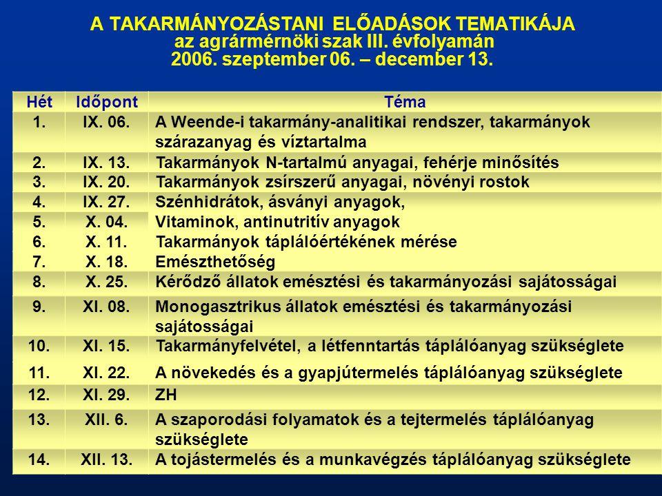 A TAKARMÁNYOZÁSTANI ELŐADÁSOK TEMATIKÁJA az agrármérnöki szak III.