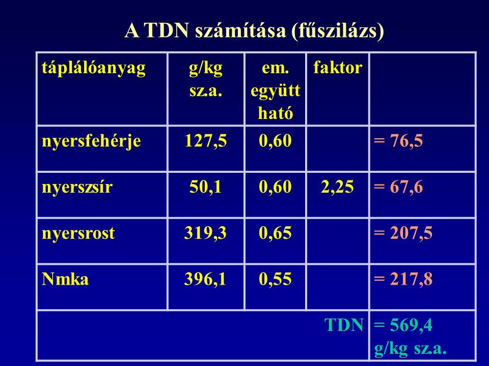 a TDN számítás a táplálóanyagok égéshőjén alapul: nyersrost, Nmka: 17,5 KJ/g nyersfehérje: 24,0 KJ/g nyerszsír: 39,5 KJ/g égéshő: a táplálóanyag telje