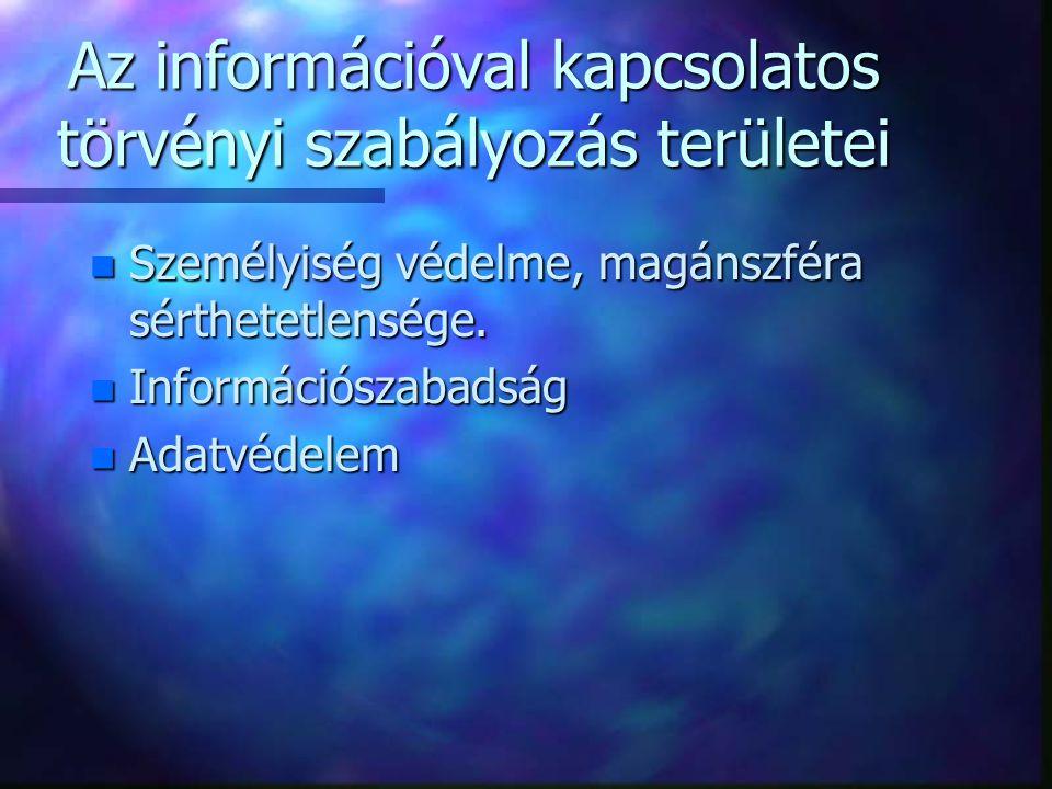 Az információval kapcsolatos törvényi szabályozás területei n Személyiség védelme, magánszféra sérthetetlensége. n Információszabadság n Adatvédelem