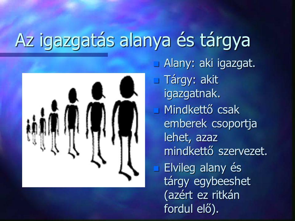 Az igazgatás alanya és tárgya n Alany: aki igazgat. n Tárgy: akit igazgatnak. n Mindkettő csak emberek csoportja lehet, azaz mindkettő szervezet. n El