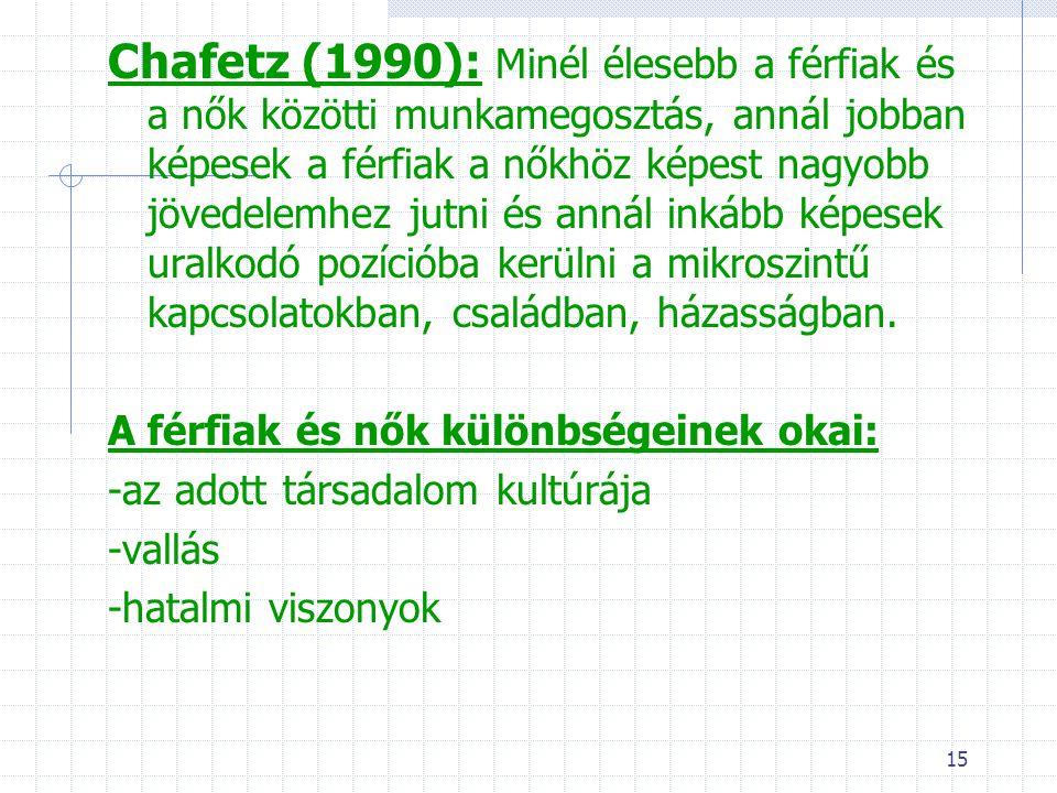 15 Chafetz (1990): Minél élesebb a férfiak és a nők közötti munkamegosztás, annál jobban képesek a férfiak a nőkhöz képest nagyobb jövedelemhez jutni és annál inkább képesek uralkodó pozícióba kerülni a mikroszintű kapcsolatokban, családban, házasságban.