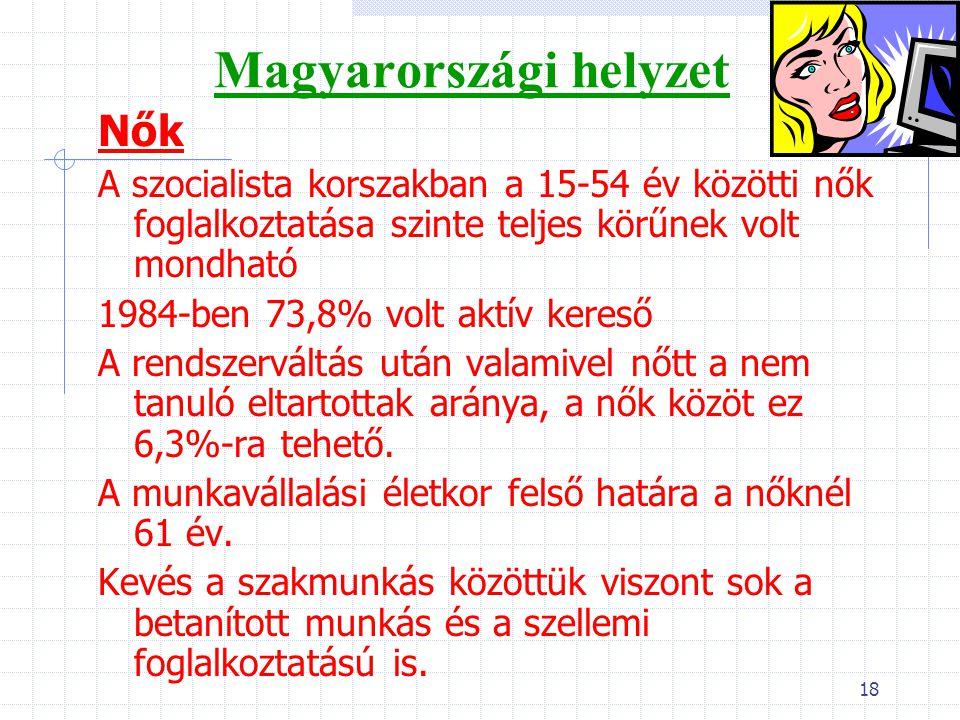 18 Magyarországi helyzet Nők A szocialista korszakban a 15-54 év közötti nők foglalkoztatása szinte teljes körűnek volt mondható 1984-ben 73,8% volt a