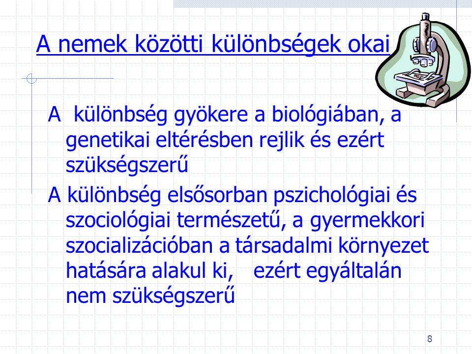8 A nemek közötti különbségek okai A különbség gyökere a biológiában, a genetikai eltérésben rejlik és ezért szükségszerű A különbség elsősorban pszichológiai és szociológiai természetű, a gyermekkori szocializációban a társadalmi környezet hatására alakul ki, ezért egyáltalán nem szükségszerű