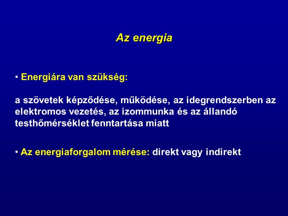 Az energia Energiára van szükség: a szövetek képződése, működése, az idegrendszerben az elektromos vezetés, az izommunka és az állandó testhőmérséklet