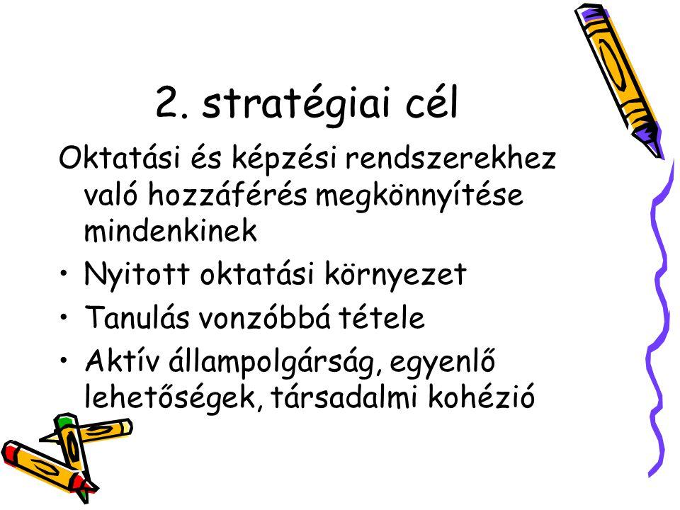 2. stratégiai cél Oktatási és képzési rendszerekhez való hozzáférés megkönnyítése mindenkinek Nyitott oktatási környezet Tanulás vonzóbbá tétele Aktív